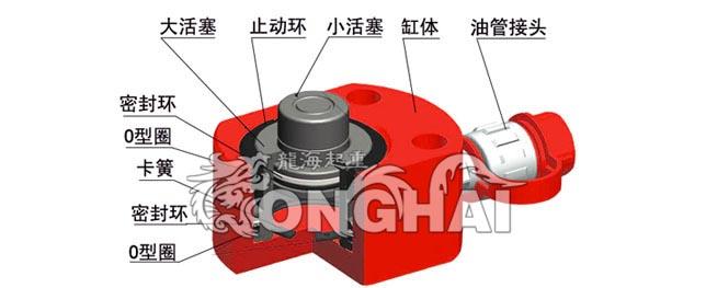 jrsm超低薄型液压缸图片